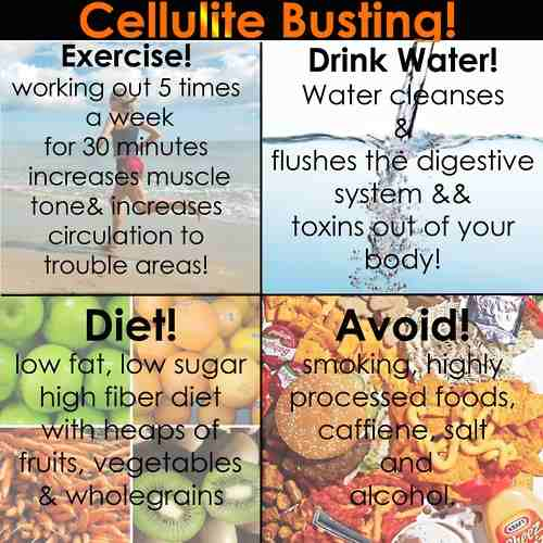 Beaufort Health and Fitness: How to Get Rid of Cellulite