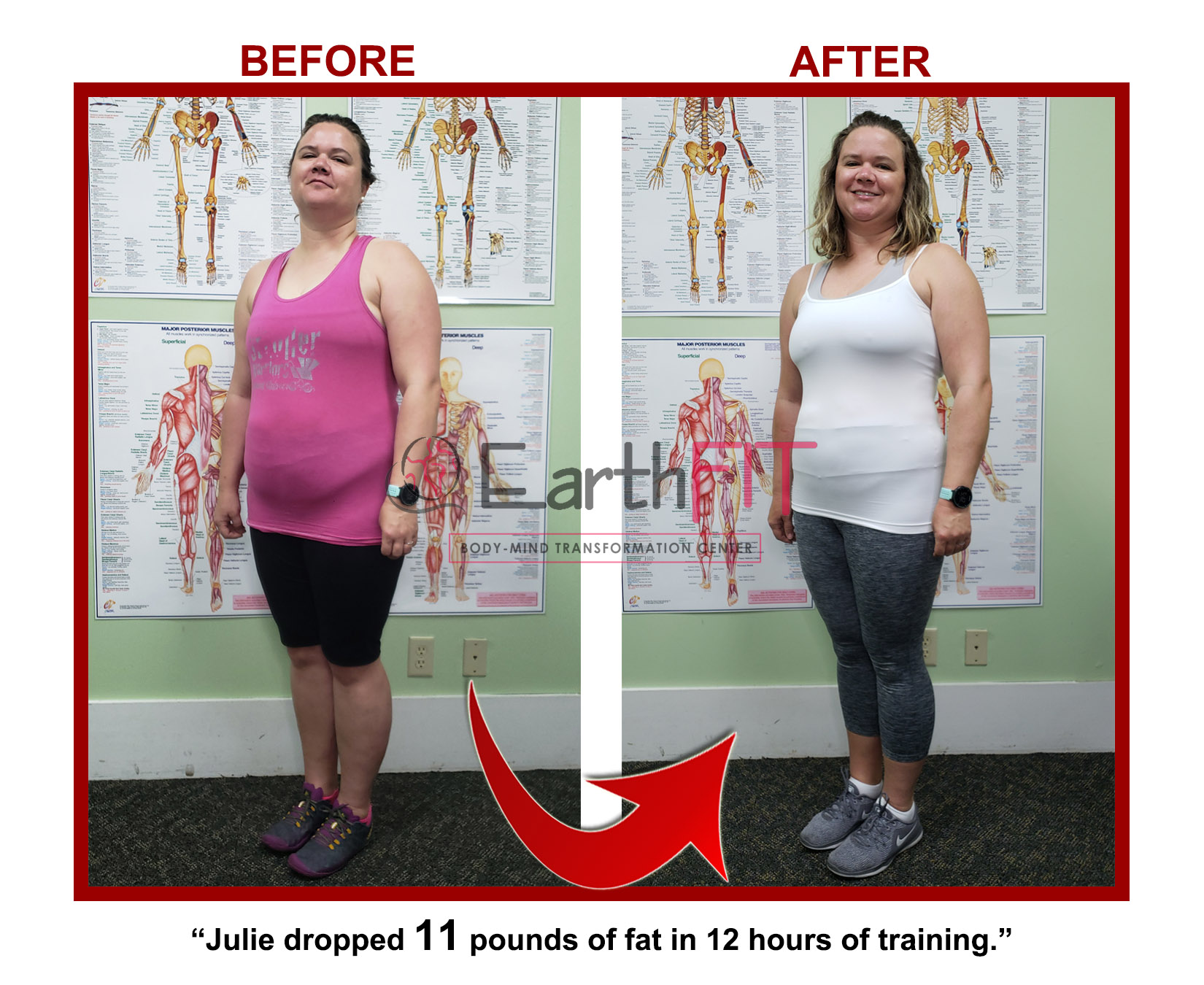 EarthFIT Success Stories